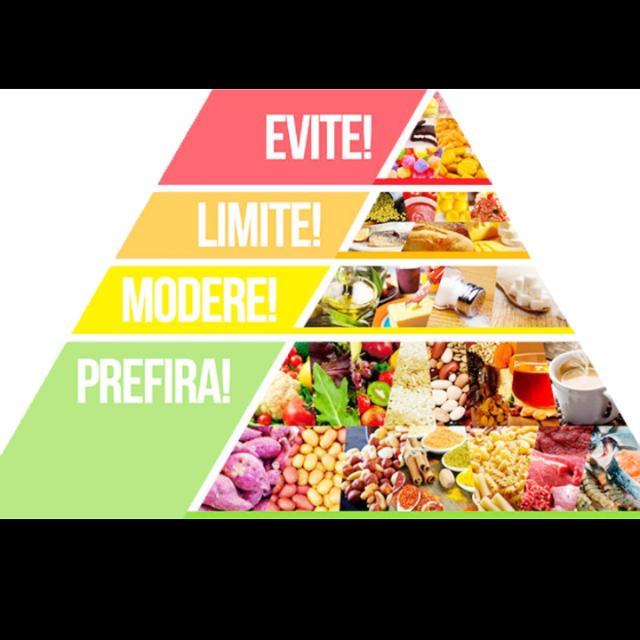 Imagem do grupo Dicas de alimentação