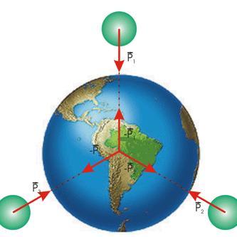 Imagem do grupo Physics
